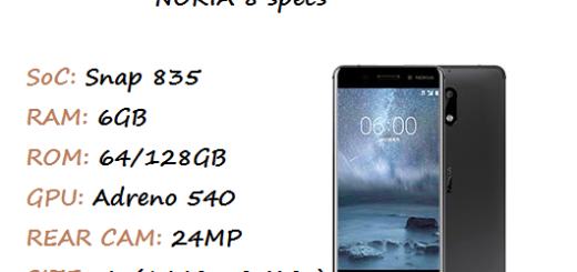Nokia 8 Price Specification Nigeria China UK US India UAE Saudi Arabia Pakistan