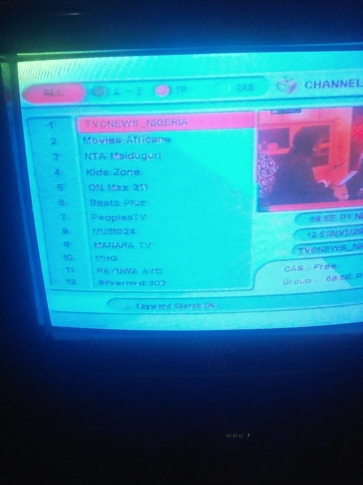 How to track NigcomSat 1R 42 5 Degree East Frequencies TV Channels